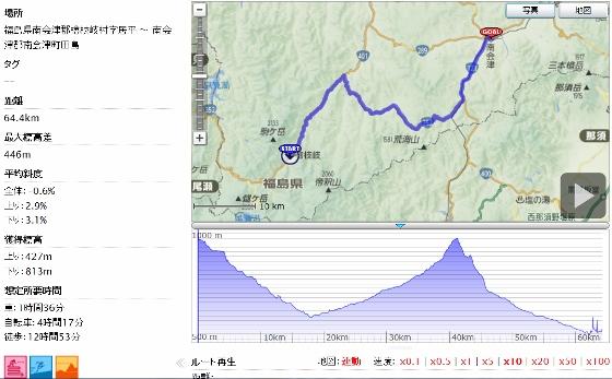 20121017桧枝岐温泉会津田島GPS (560x347)