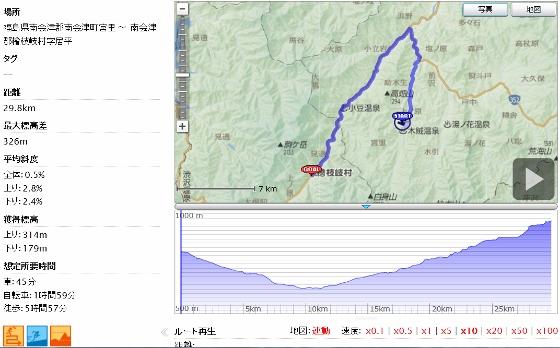 20121016木賊温泉桧枝岐温泉GPS (560x348)