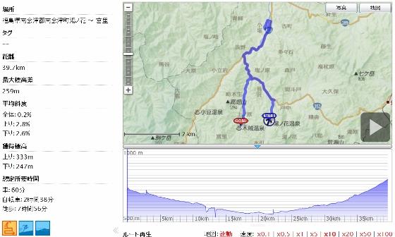 20121015湯の花温泉古町木賊温泉GPS (560x336)