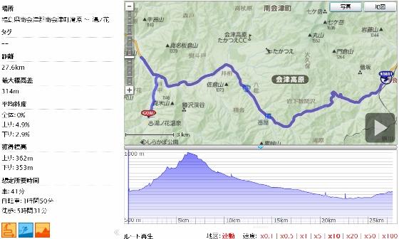 20121014滝の原温泉湯の花温泉GPS (560x336)