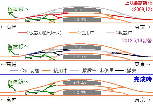 武蔵小金井駅の構内配線の変遷