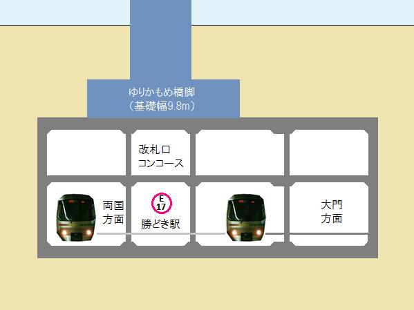 新交通ゆりかもめ勝どき駅の橋脚設置イメージ