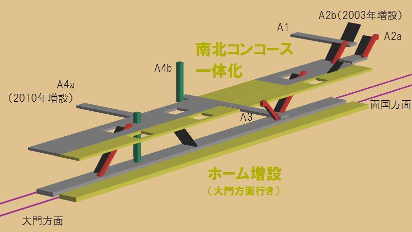 勝どき駅改良工事のイメージ