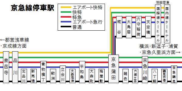 10月21日以降の京急線の列車種別と停車駅