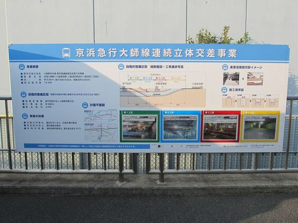 東門前駅のホームにある工事進捗状況の案内板