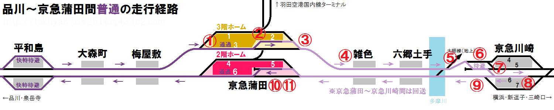 京急蒲田行き「普通」の走行経路