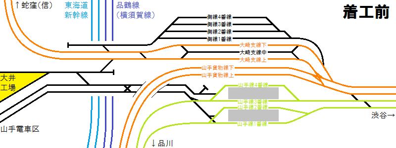 りんかい線着工前の大崎駅の配線