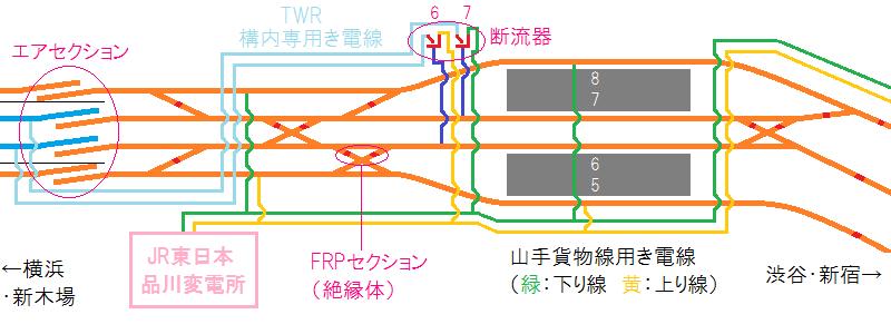 大崎駅構内の架線設備の詳細図