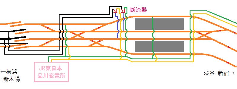 りんかい線の停電時(JRから電力供給)