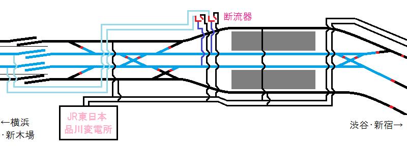 山手貨物線の停電時(TWRから電力供給)