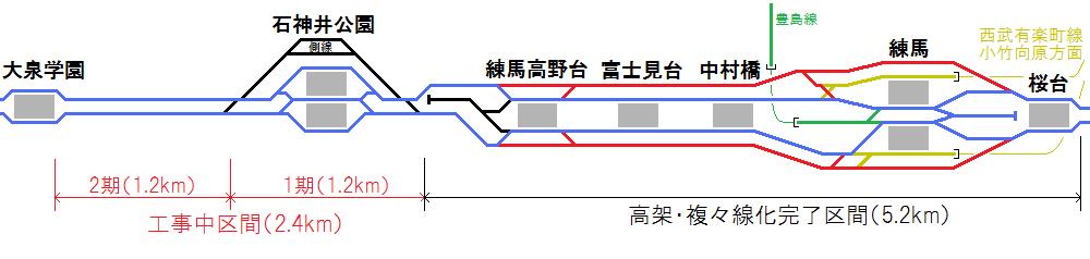 着工前の桜台~大泉学園間の配線図
