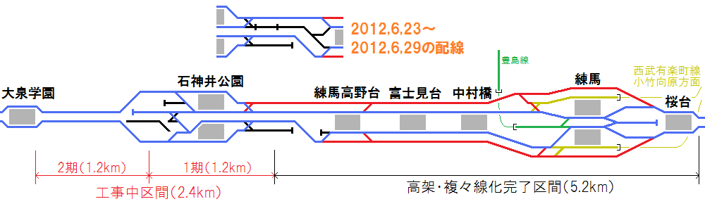 2012年6月23・29日線路切替後の石神井公園駅付近の配線図