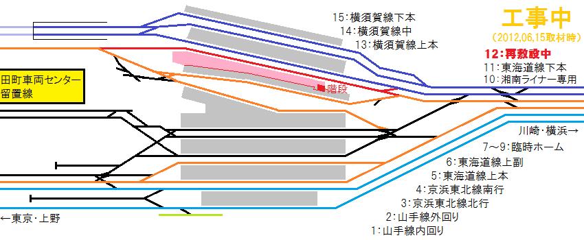 品川駅構内の現在の配線図。赤い部分が現在敷設中の12番線。