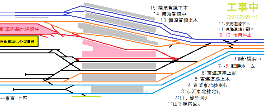 2012年9月23日以降の品川駅構内の配線図