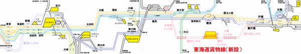 東海道線東京~大船間配線図