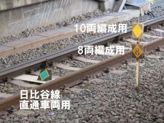 編成・車両ごとに異なる停車目標。写真は東横線内のもので、みなとみらい線内は緑色の標識が無い代わりに「1000形」と書かれたプレートがレール間に置かれる。