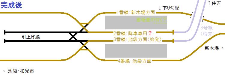 完成後の豊洲駅の配線図。2番線は留置線となるか降車専用ホームとなるか現時点では不明。