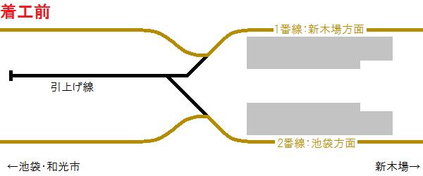 着工前の配線図