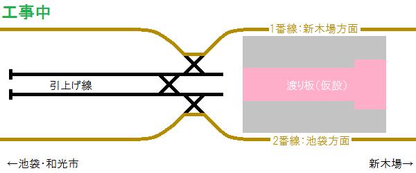 工事中(現在)の配線図