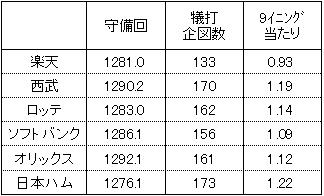 20140131DATA4.jpg