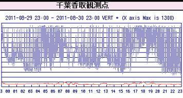 0831-1 行徳さん