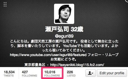10000人2
