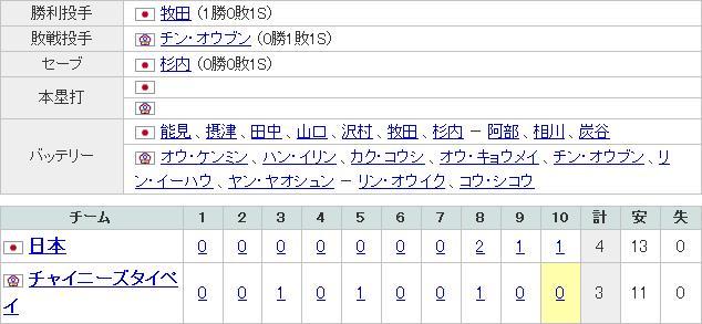 20130308_tpe.jpg