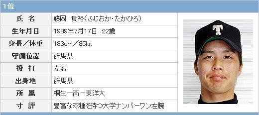 fujioka_gunmaken.jpg