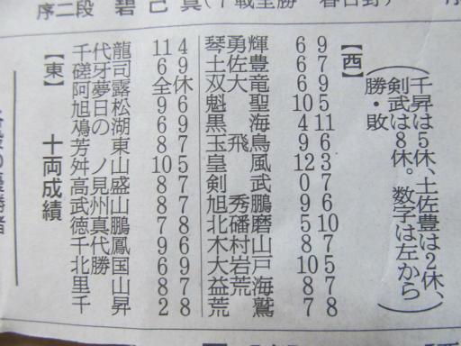 20120327・相撲4