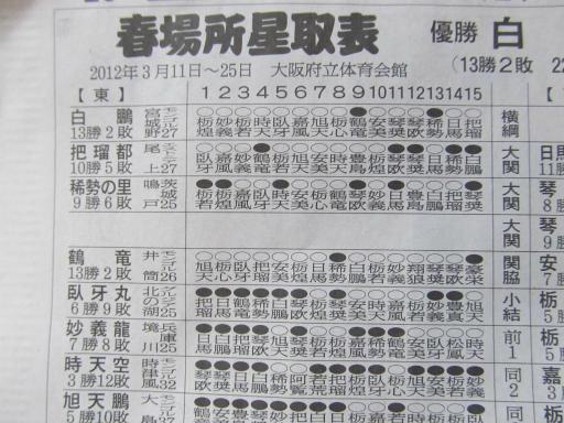 20120327・相撲2
