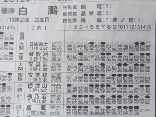 20120327・相撲3