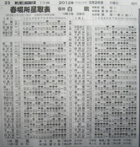 20120327・相撲1