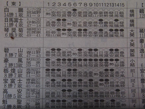 20141122・相撲06