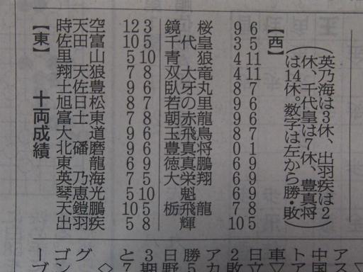 20141122・相撲02