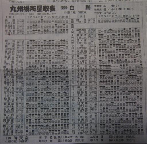 20141122・相撲01