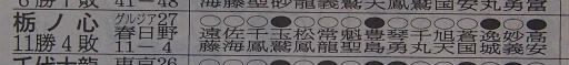 20141122・相撲10