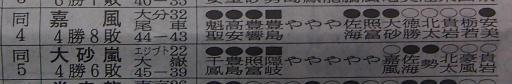 20141122・相撲08