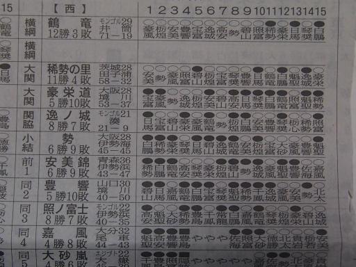 20141122・相撲07