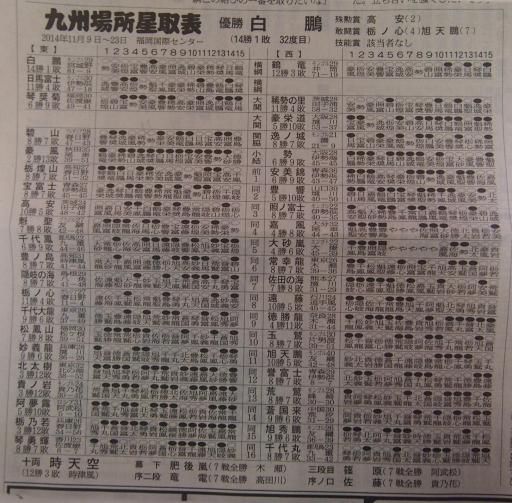 20141122・相撲01-2