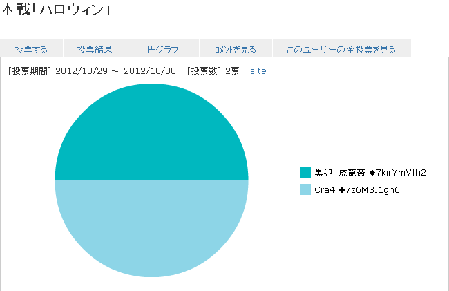 result_Halloween2012.png