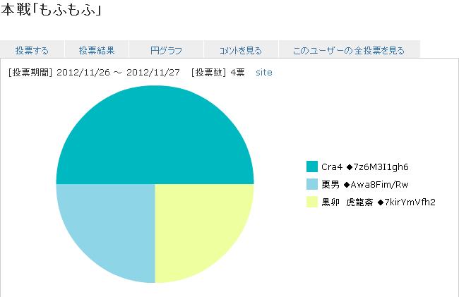 result_Mofumofu.png