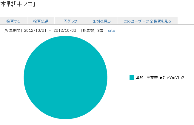 result_mushroom.png