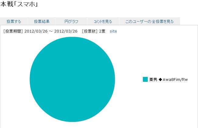 result_smartphone.png