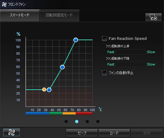 Fan Xpert2