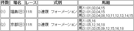 20141116投票