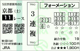 京都2歳S買い目
