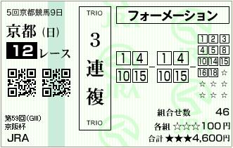 京阪杯買い目
