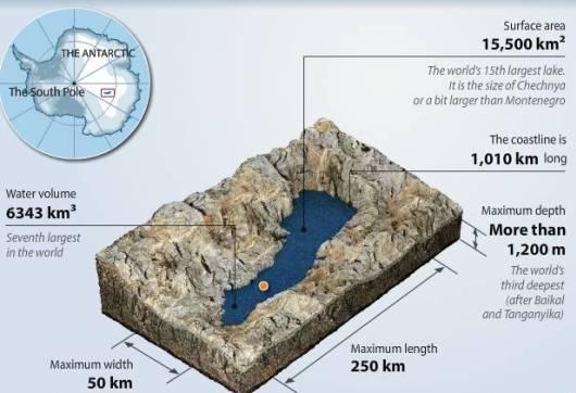 ヴォストーク形状Lake-Vostok-Antartica-01