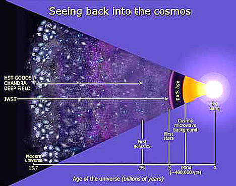 リモートセンシングで視た宇宙モデルcosmos