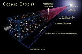 宇宙モデルイメimages